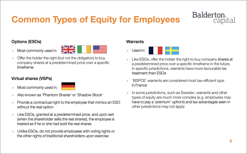 The Balderton Essential Guide to Employee Equity